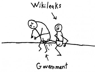 Wikileaks is one of those topics that I really should stay the hell away from. This isn't like a movie critic making ignorant judgments outside of his area of expertise or a game coming under fire for sexism because people don't get its jokes. I'd love to ignore it and hope it goes away, but it is something of an elephant in the room. As a resident of both real life and the Internet, I feel compelled to at least distill the issue down for you to the state that exists in my head. You see, Wikileaks is a kick in the balls.